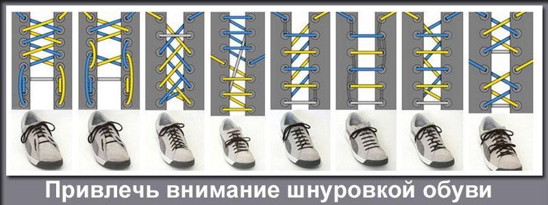Виды шнуровок