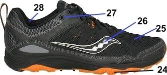 части обуви
